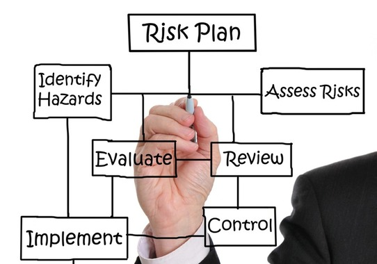 Risk-Management-e1346763366284